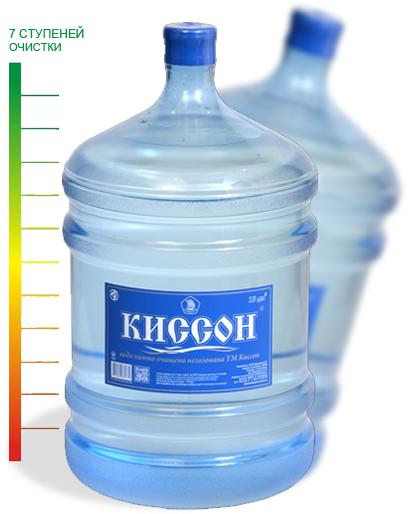 "ТМ ""КИССОН"" | Доставка воды в офиc"